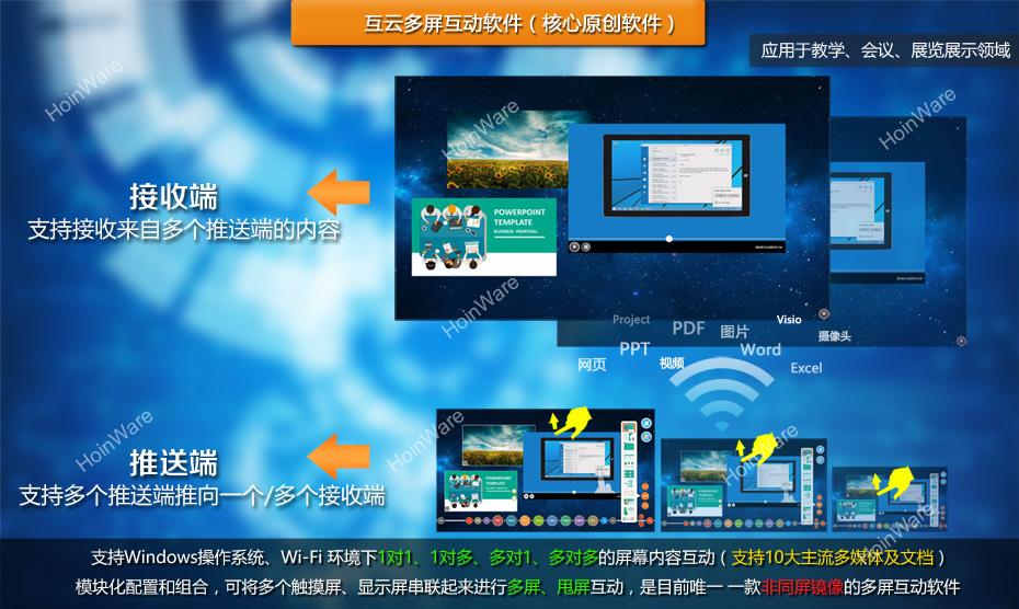 HoinWare™-MSIS多屏互动软件,支持多屏、甩屏互动