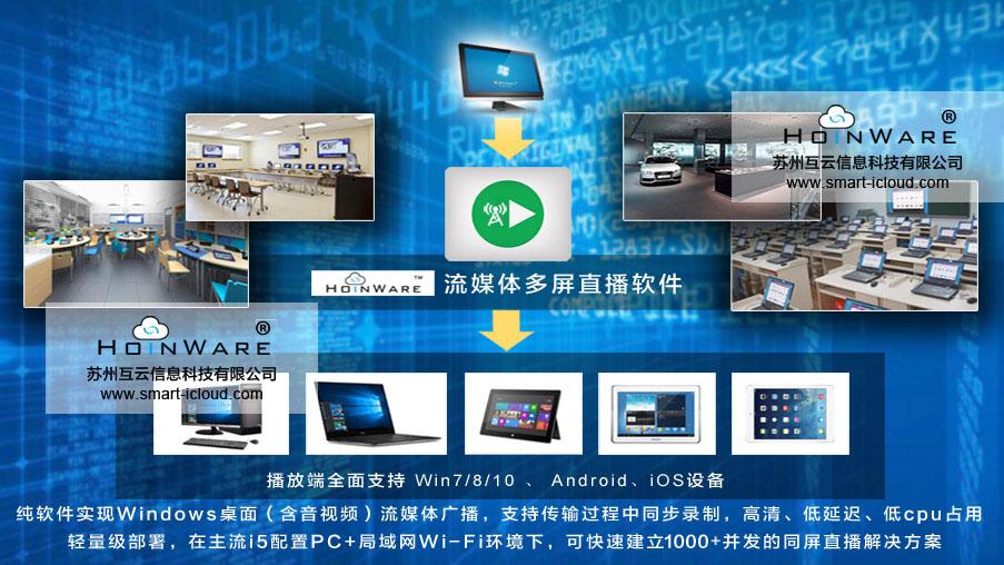 HoinWare®流媒体录播&无线直播&VOD视频点播软件适合于会议、教学、信息发布厅等需要同屏直播的场景